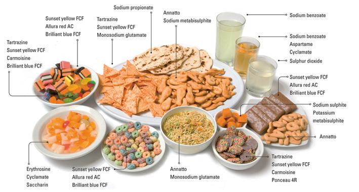 Кремлевская диетаможно ли употреблять сахарин