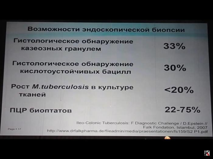 ПЦР БИОПАТОВ