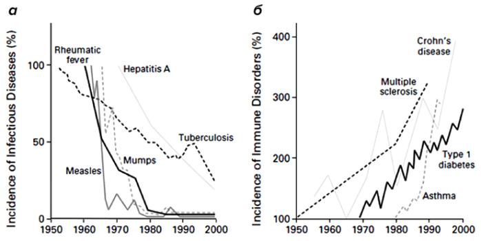 03.infekcii-protiv-autoimmunki